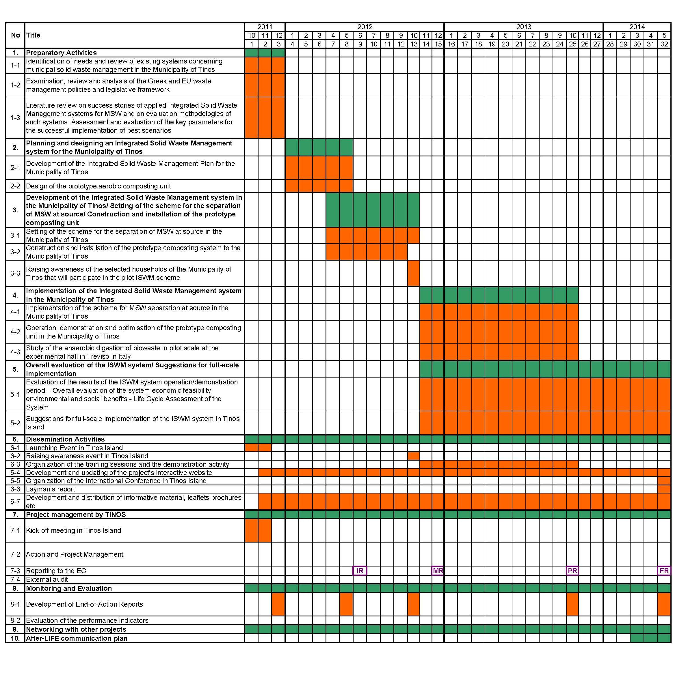 Doc600247 Project Timetable Project timetable 98 Similar – Project Timetable